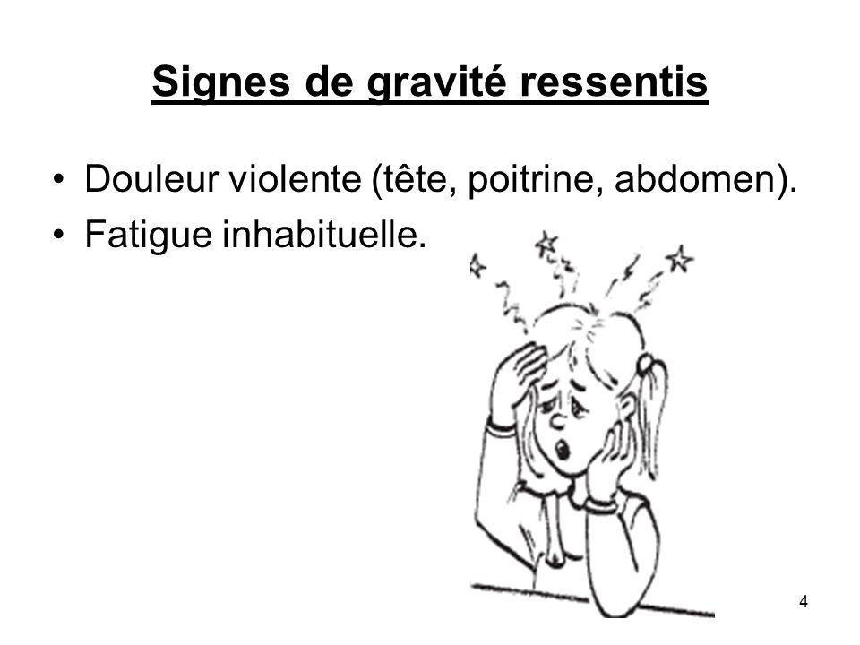 Signes de gravité ressentis 4 Douleur violente (tête, poitrine, abdomen). Fatigue inhabituelle.