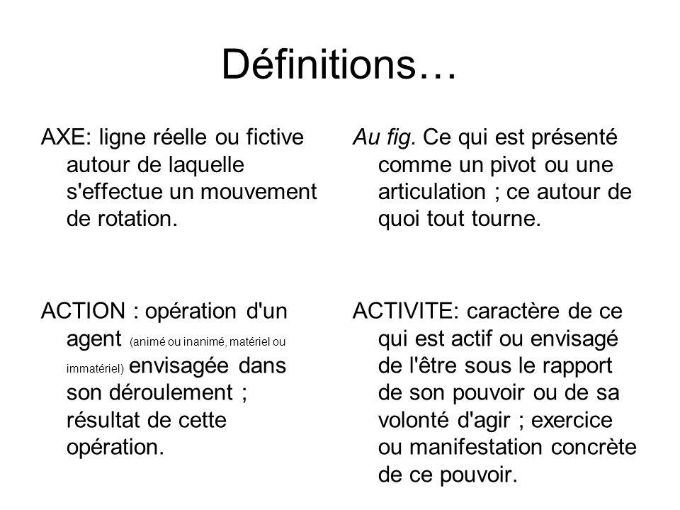 Définitions… AXE: ligne réelle ou fictive autour de laquelle s'effectue un mouvement de rotation. Au fig. Ce qui est présenté comme un pivot ou une ar