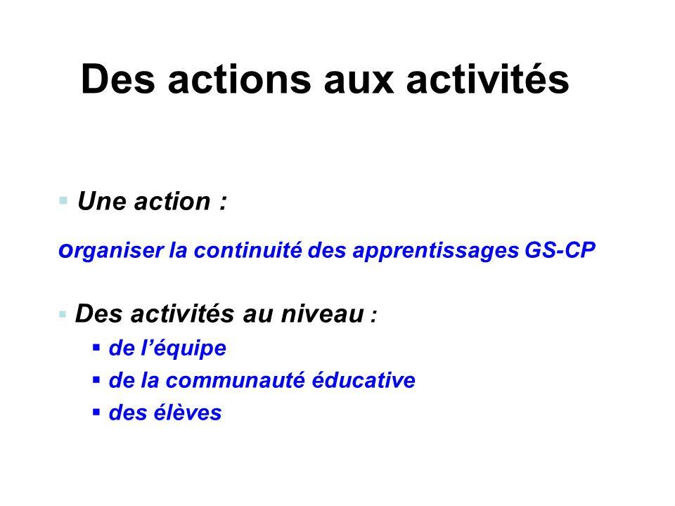 Des actions aux activités Une action : o rganiser la continuité des apprentissages GS-CP Des activités au niveau : de léquipe de la communauté éducati