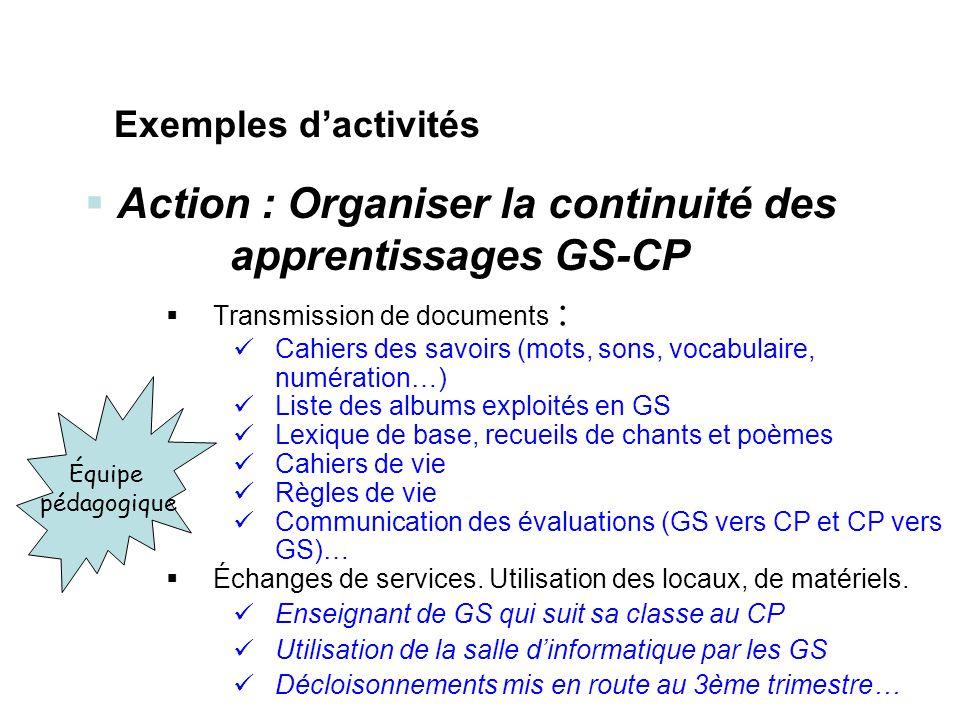 Action : Organiser la continuité des apprentissages GS-CP Transmission de documents : Cahiers des savoirs (mots, sons, vocabulaire, numération…) Liste