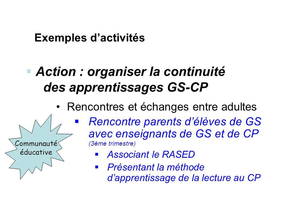 Action : organiser la continuité des apprentissages GS-CP Rencontres et échanges entre adultes Rencontre parents délèves de GS avec enseignants de GS