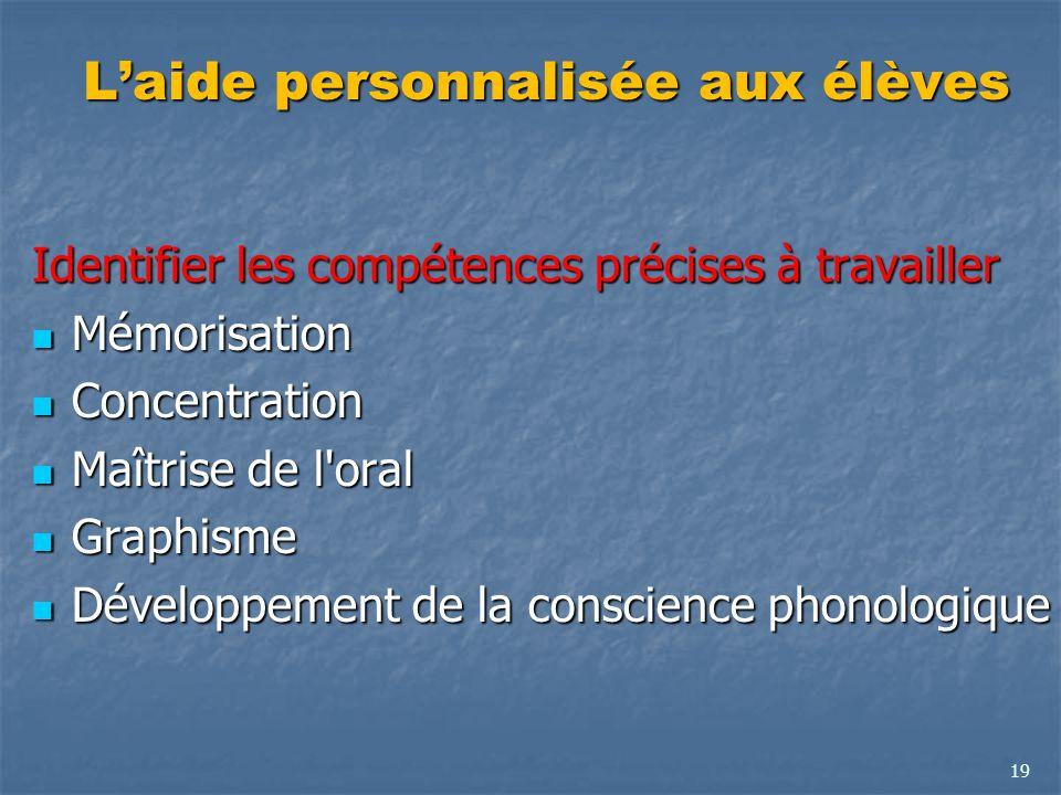 Identifier les compétences précises à travailler Mémorisation Mémorisation Concentration Concentration Maîtrise de l'oral Maîtrise de l'oral Graphisme