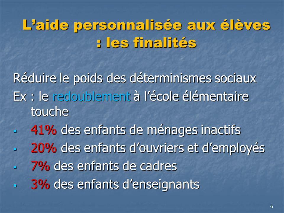 Réduire le poids des déterminismes sociaux Ex : le redoublement à lécole élémentaire touche 41% des enfants de ménages inactifs 41% des enfants de mén