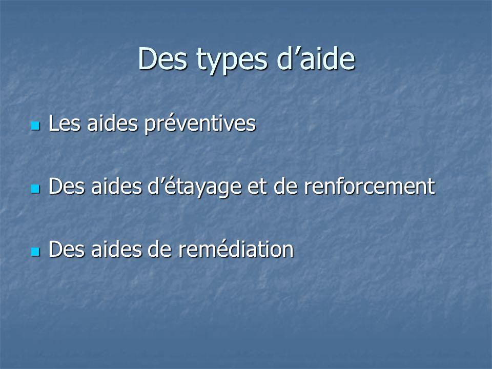 Des types daide Les aides préventives Les aides préventives Des aides détayage et de renforcement Des aides détayage et de renforcement Des aides de r
