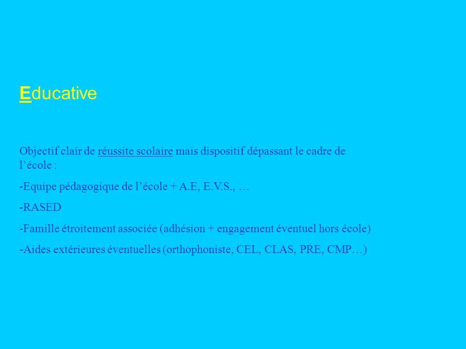 Educative Objectif clair de réussite scolaire mais dispositif dépassant le cadre de lécole : -Equipe pédagogique de lécole + A.E, E.V.S., … -RASED -Fa