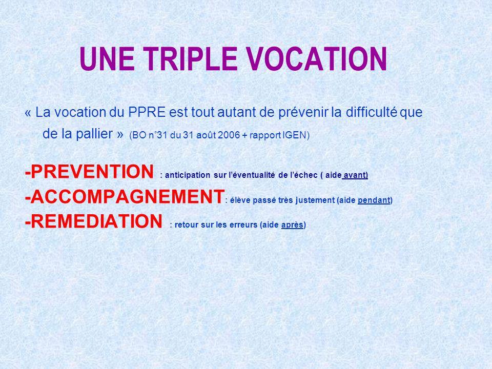 UNE TRIPLE VOCATION « La vocation du PPRE est tout autant de prévenir la difficulté que de la pallier » (BO n°31 du 31 août 2006 + rapport IGEN) -PREV