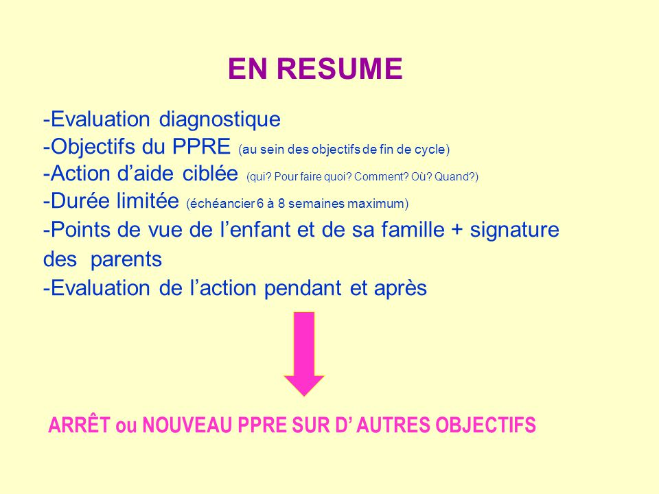 -Evaluation diagnostique -Objectifs du PPRE (au sein des objectifs de fin de cycle) -Action daide ciblée (qui? Pour faire quoi? Comment? Où? Quand?) -