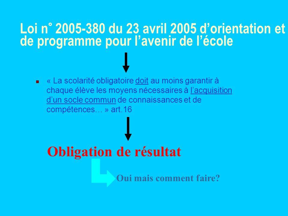 Loi n° 2005-380 du 23 avril 2005 dorientation et de programme pour lavenir de lécole « La scolarité obligatoire doit au moins garantir à chaque élève