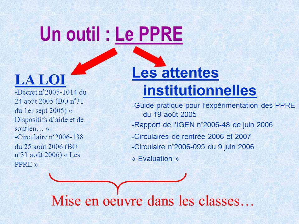 Un outil : Le PPRE Les attentes institutionnelles -Guide pratique pour lexpérimentation des PPRE du 19 août 2005 -Rapport de lIGEN n°2006-48 de juin 2