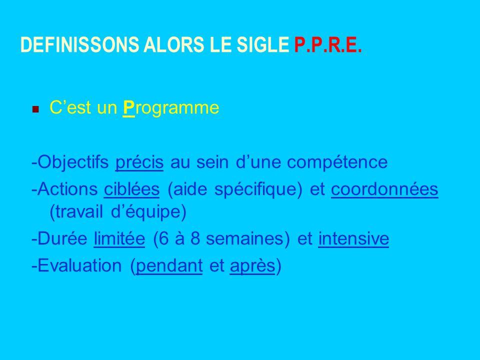 DEFINISSONS ALORS LE SIGLE P.P.R.E. Cest un Programme -Objectifs précis au sein dune compétence -Actions ciblées (aide spécifique) et coordonnées (tra