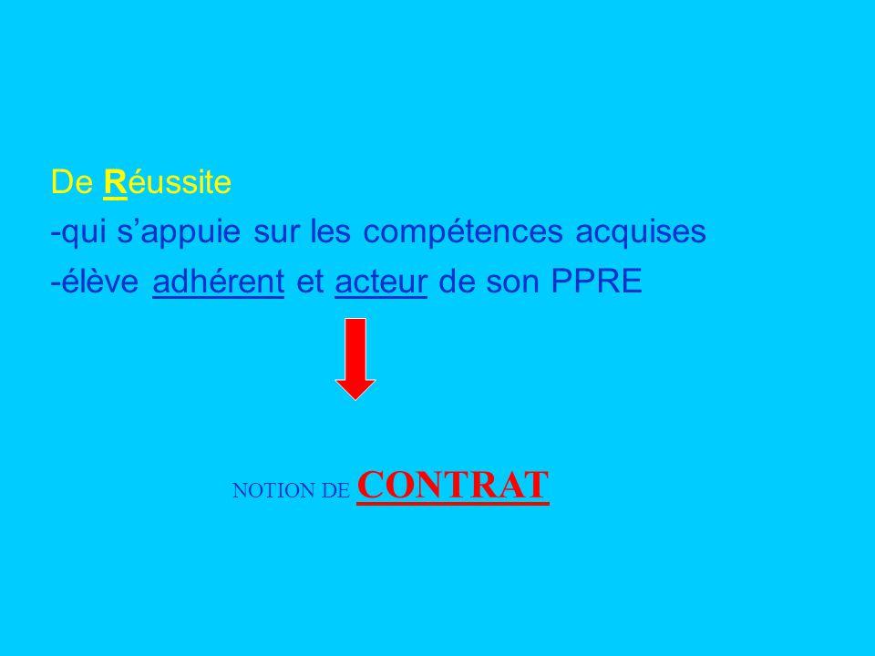 De Réussite -qui sappuie sur les compétences acquises -élève adhérent et acteur de son PPRE NOTION DE CONTRAT