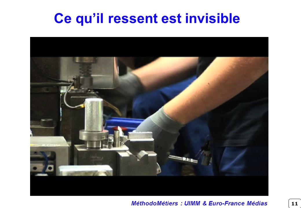 11 Ce quil ressent est invisible MéthodoMétiers : UIMM & Euro-France Médias