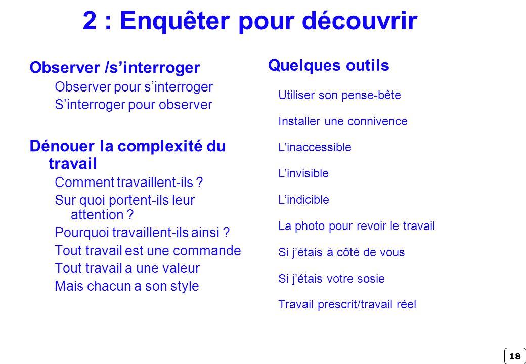 18 2 : Enquêter pour découvrir Observer /sinterroger Observer pour sinterroger Sinterroger pour observer Dénouer la complexité du travail Comment trav