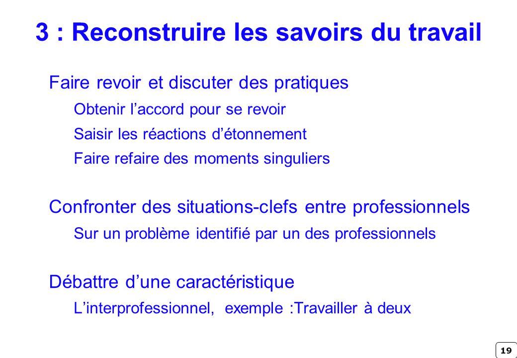 19 3 : Reconstruire les savoirs du travail Faire revoir et discuter des pratiques Obtenir laccord pour se revoir Saisir les réactions détonnement Fair