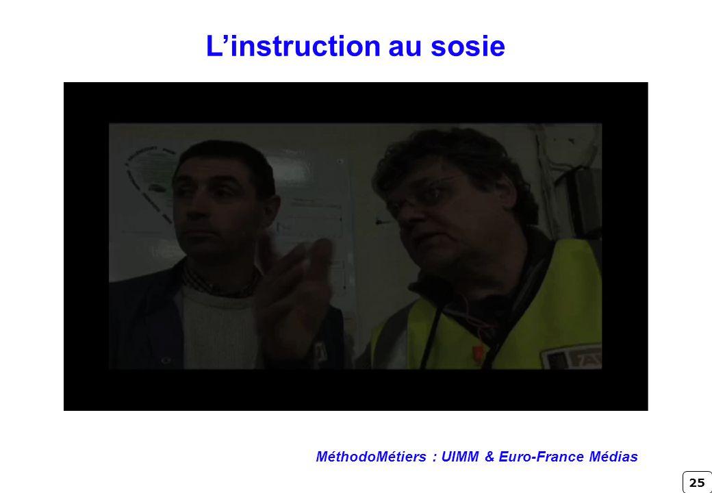 25 MéthodoMétiers : UIMM & Euro-France Médias Linstruction au sosie