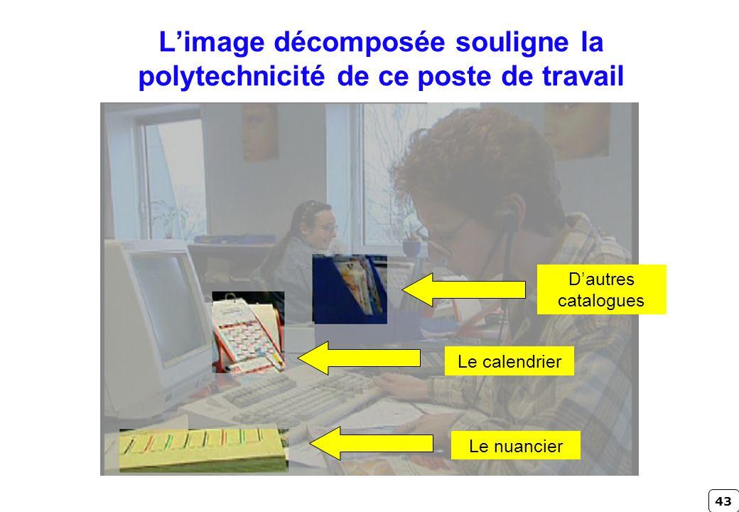 43 Limage décomposée souligne la polytechnicité de ce poste de travail Le nuancier Le calendrier Dautres catalogues