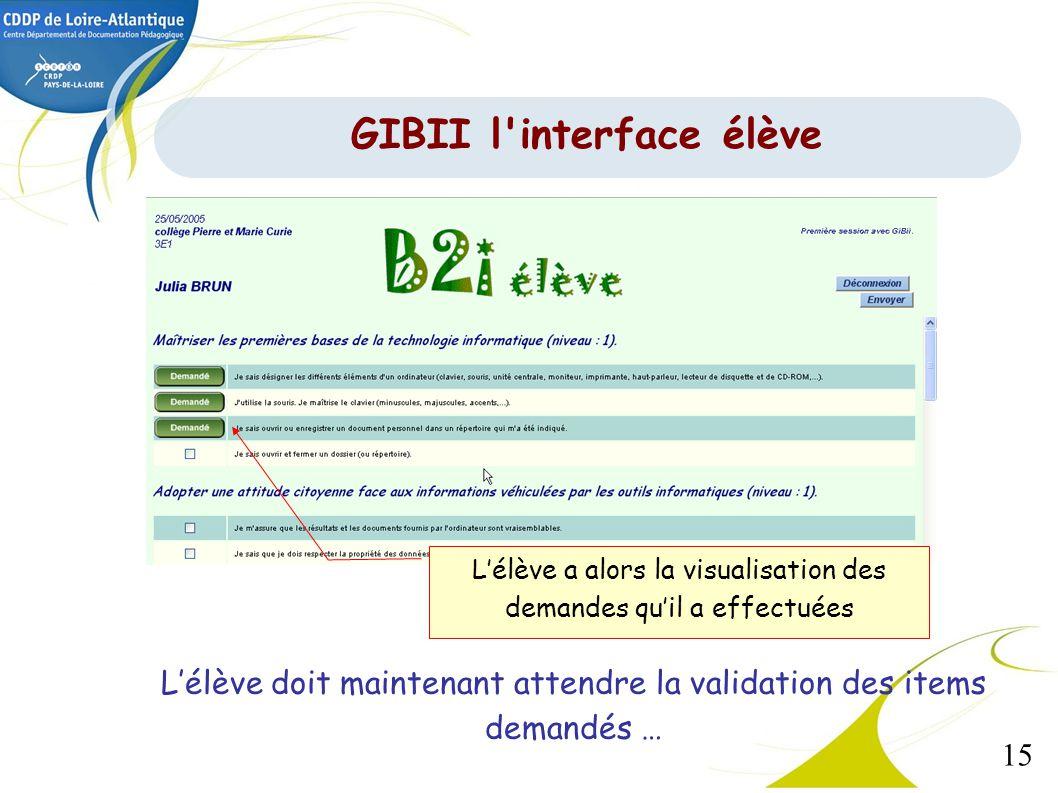 15 Lélève a alors la visualisation des demandes quil a effectuées Lélève doit maintenant attendre la validation des items demandés … GIBII l'interface