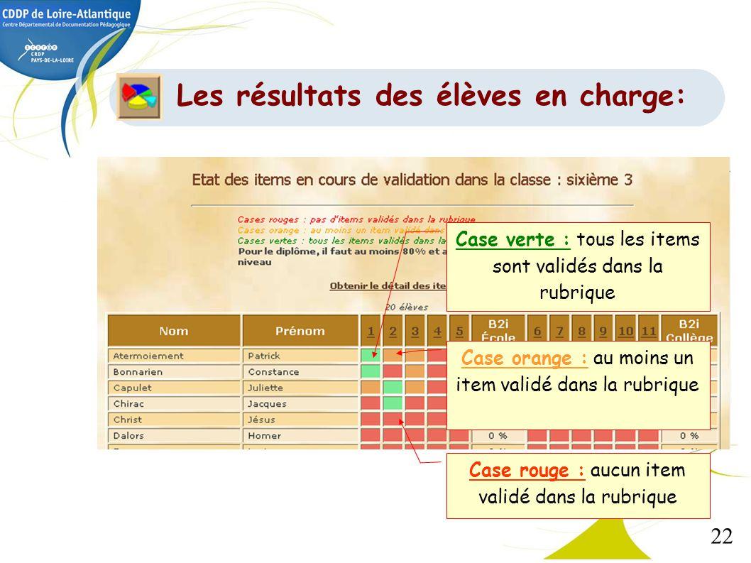 22 Case verte : tous les items sont validés dans la rubrique Case orange : au moins un item validé dans la rubrique Case rouge : aucun item validé dan