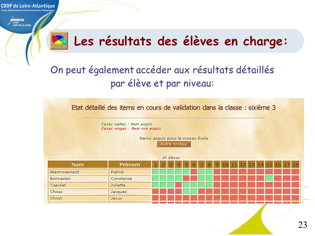 23 On peut également accéder aux résultats détaillés par élève et par niveau: Les résultats des élèves en charge: