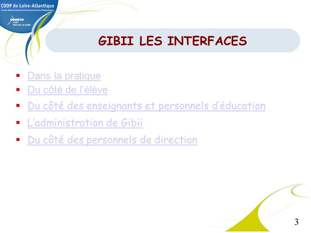3 GIBII LES INTERFACES Dans la pratique Du côté de lélève Du côté des enseignants et personnels déducation Ladministration de Gibii Du côté des person