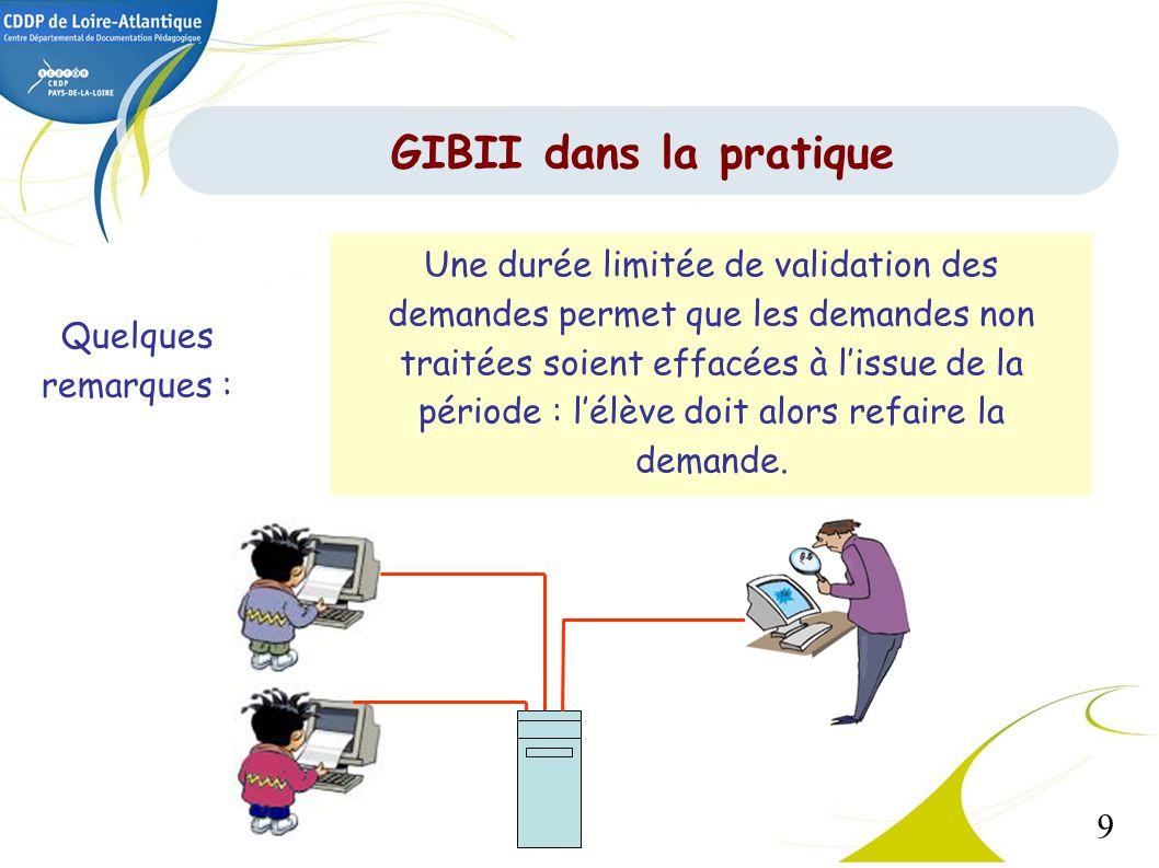 9 GIBII dans la pratique Quelques remarques : Une durée limitée de validation des demandes permet que les demandes non traitées soient effacées à liss