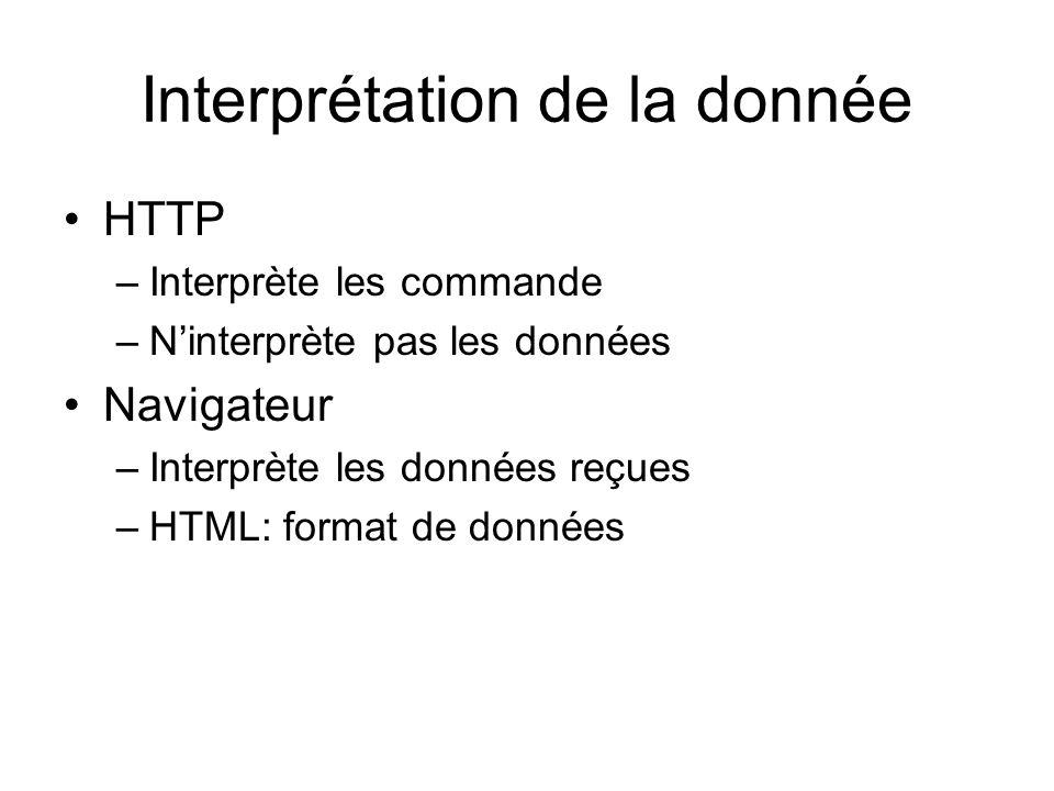 Interprétation de la donnée HTTP –Interprète les commande –Ninterprète pas les données Navigateur –Interprète les données reçues –HTML: format de données
