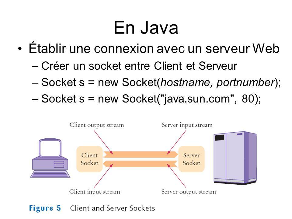 En Java Établir une connexion avec un serveur Web –Créer un socket entre Client et Serveur –Socket s = new Socket(hostname, portnumber); –Socket s = new Socket( java.sun.com , 80);