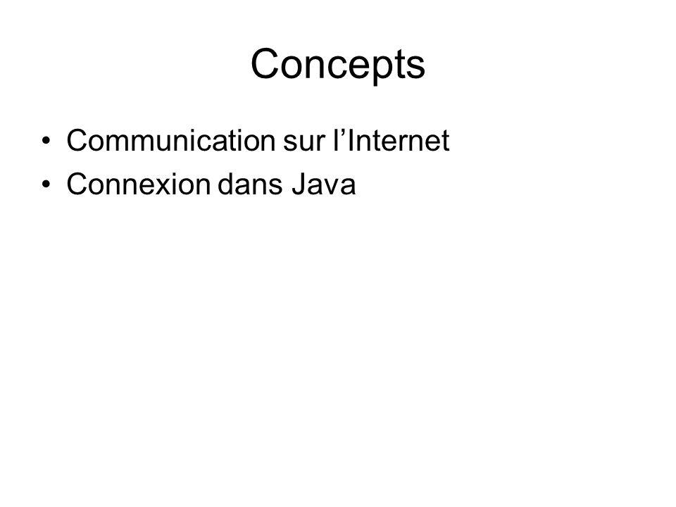 Concepts Communication sur lInternet Connexion dans Java