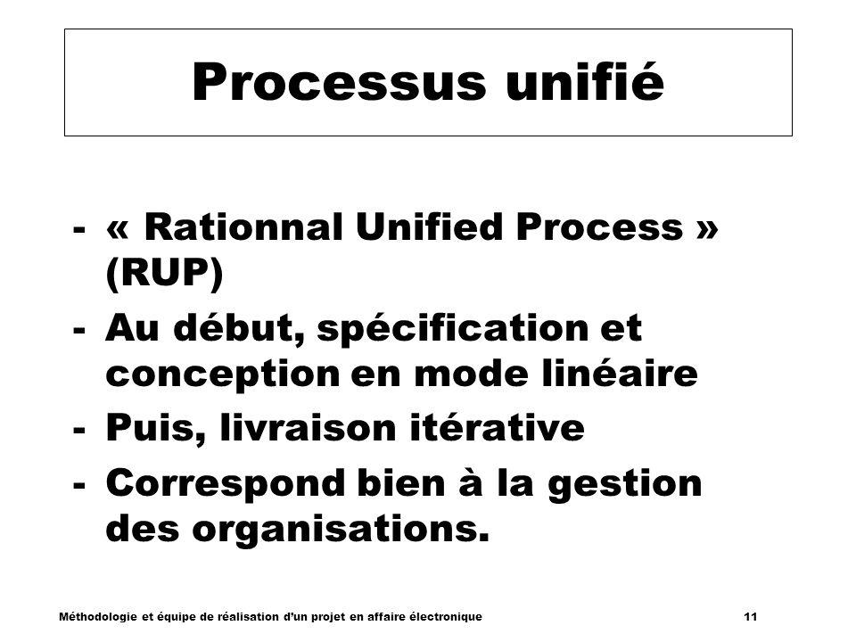 Méthodologie et équipe de réalisation dun projet en affaire électronique 11 Processus unifié -« Rationnal Unified Process » (RUP) -Au début, spécifica