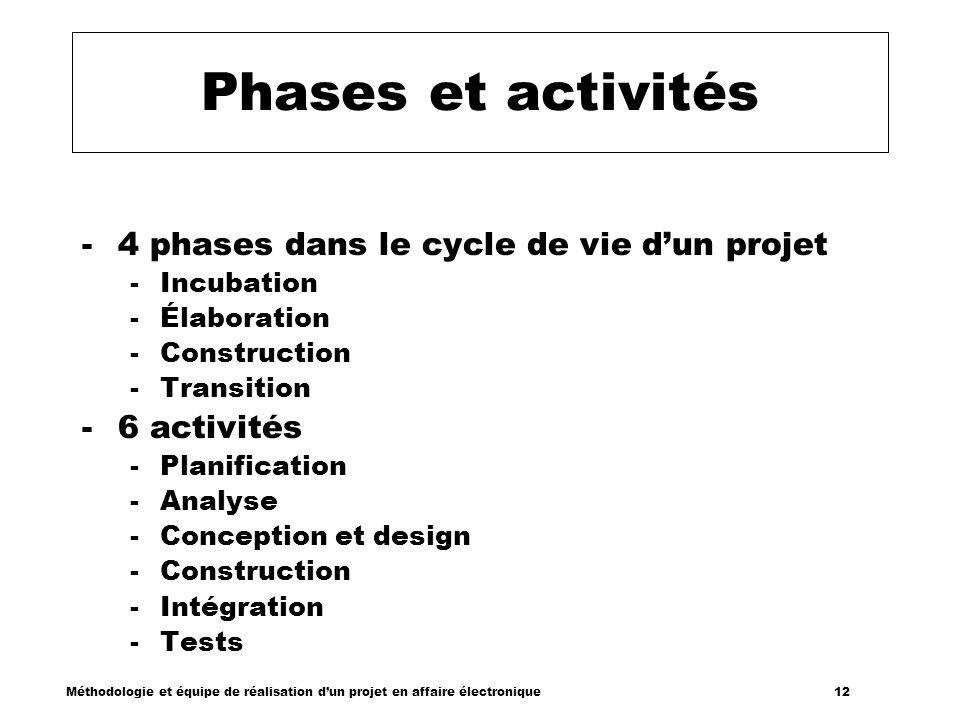 Méthodologie et équipe de réalisation dun projet en affaire électronique 12 Phases et activités -4 phases dans le cycle de vie dun projet -Incubation