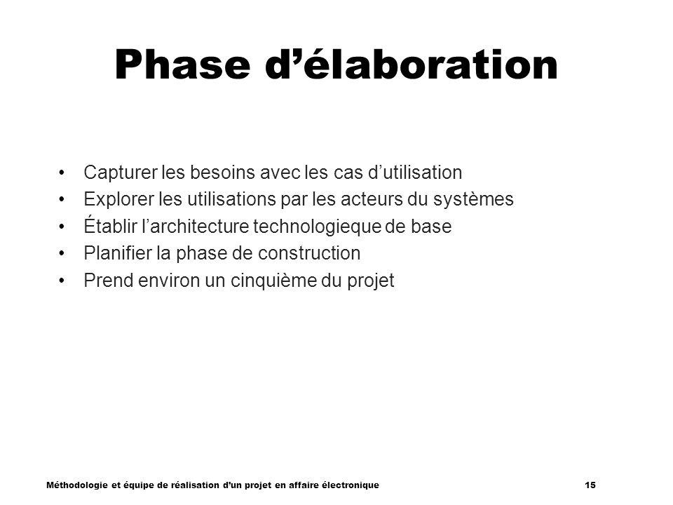 Méthodologie et équipe de réalisation dun projet en affaire électronique 15 Phase délaboration Capturer les besoins avec les cas dutilisation Explorer