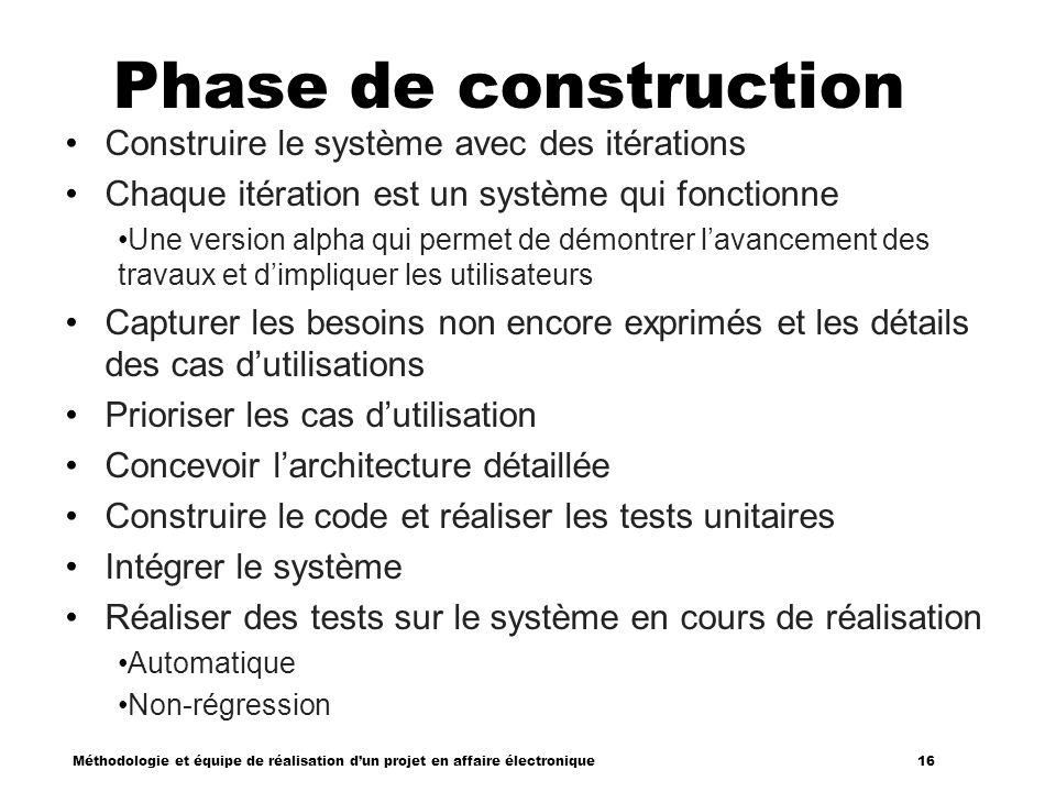 Méthodologie et équipe de réalisation dun projet en affaire électronique 16 Phase de construction Construire le système avec des itérations Chaque ité