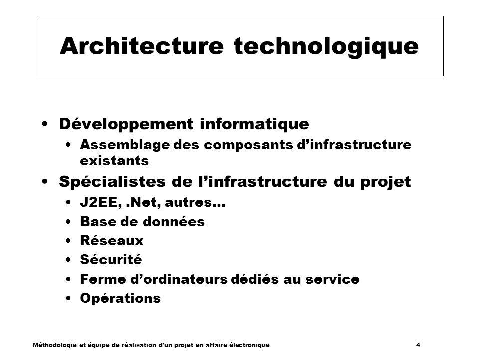 Méthodologie et équipe de réalisation dun projet en affaire électronique 4 Architecture technologique Développement informatique Assemblage des compos