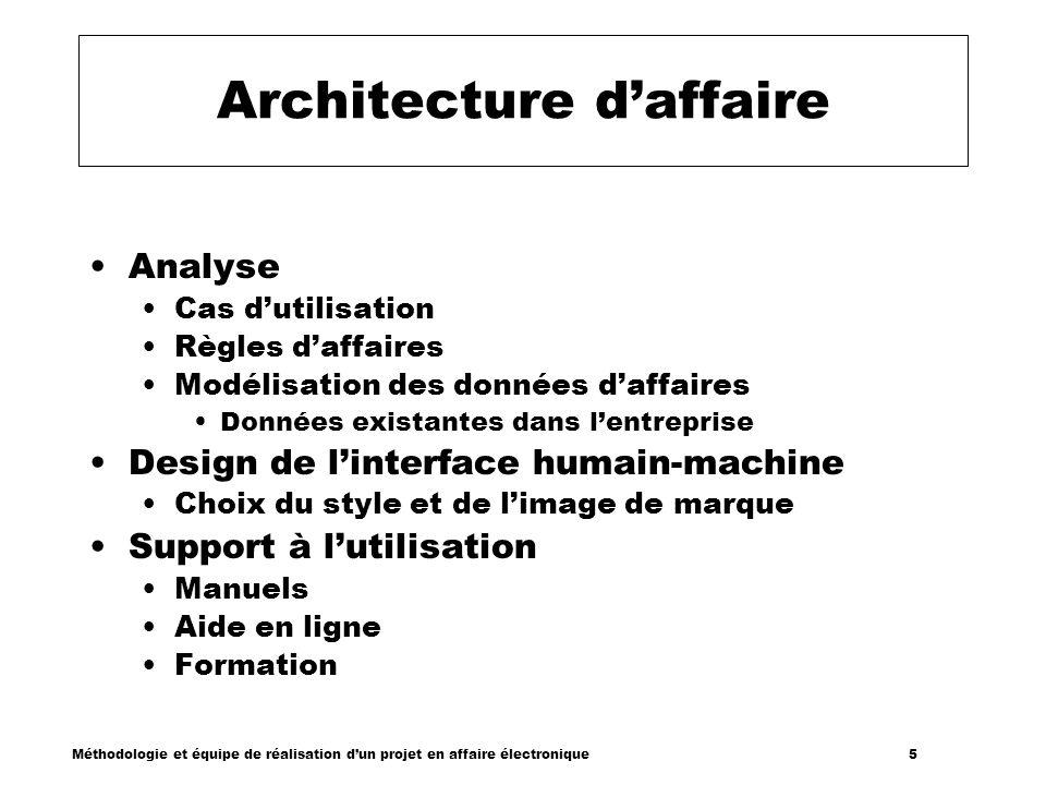 Méthodologie et équipe de réalisation dun projet en affaire électronique 5 Architecture daffaire Analyse Cas dutilisation Règles daffaires Modélisatio