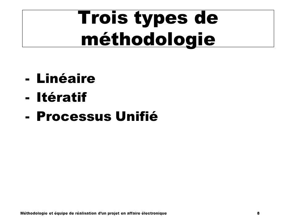 Méthodologie et équipe de réalisation dun projet en affaire électronique 8 Trois types de méthodologie -Linéaire -Itératif -Processus Unifié