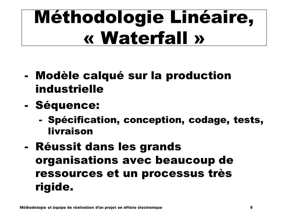 Méthodologie et équipe de réalisation dun projet en affaire électronique 9 Méthodologie Linéaire, « Waterfall » -Modèle calqué sur la production indus