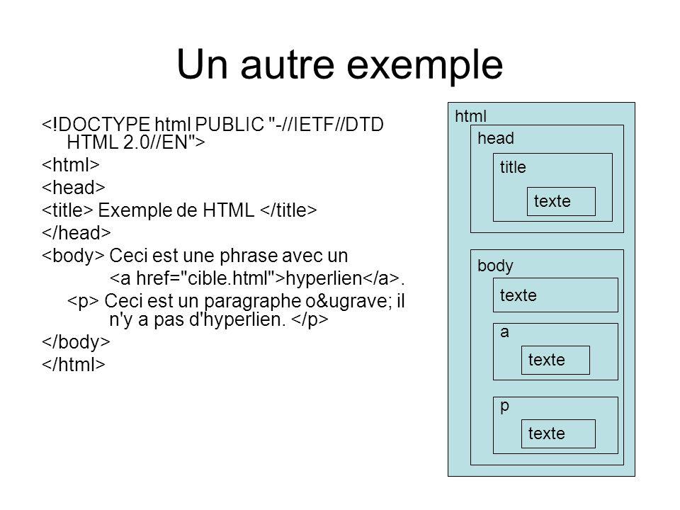 Un autre exemple Exemple de HTML Ceci est une phrase avec un hyperlien.