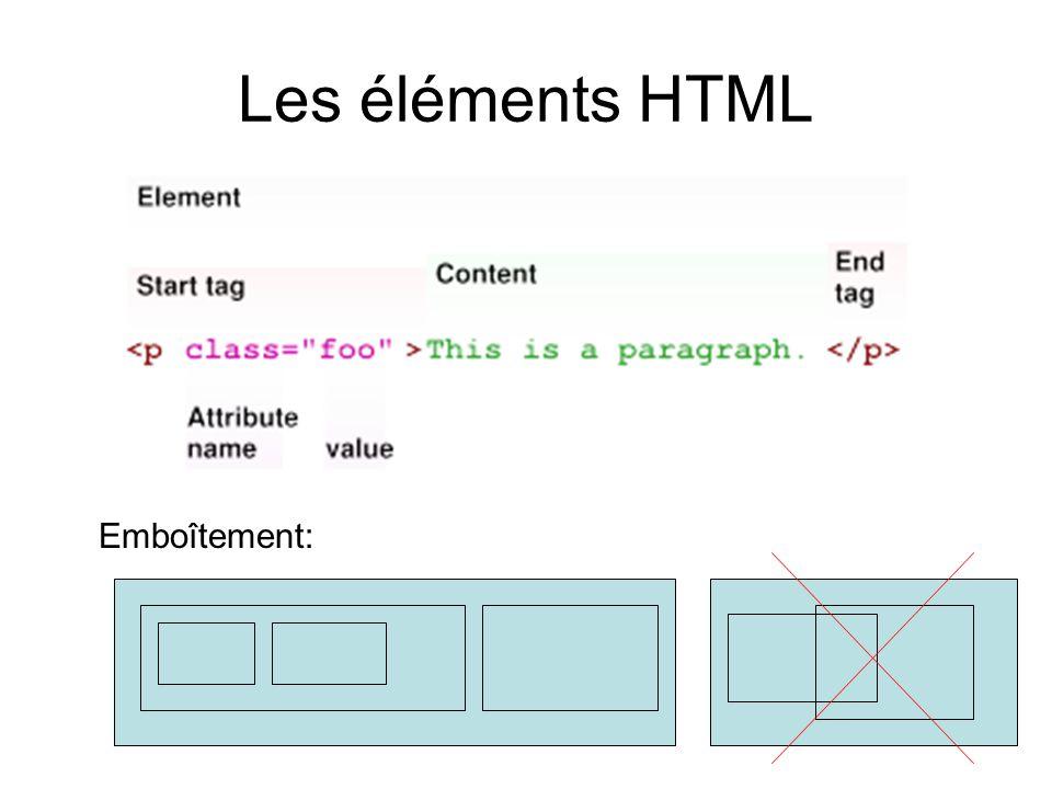 Les éléments HTML Emboîtement:
