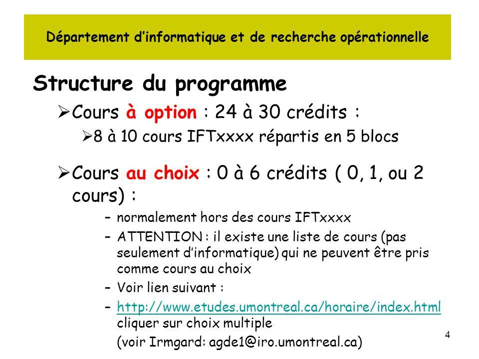 Département dinformatique et de recherche opérationnelle Structure du programme Cours à option : 24 à 30 crédits : 8 à 10 cours IFTxxxx répartis en 5