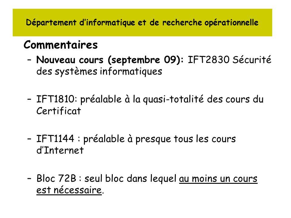 Département dinformatique et de recherche opérationnelle Commentaires –Nouveau cours (septembre 09): IFT2830 Sécurité des systèmes informatiques –IFT1810: préalable à la quasi-totalité des cours du Certificat –IFT1144 : préalable à presque tous les cours dInternet –Bloc 72B : seul bloc dans lequel au moins un cours est nécessaire.