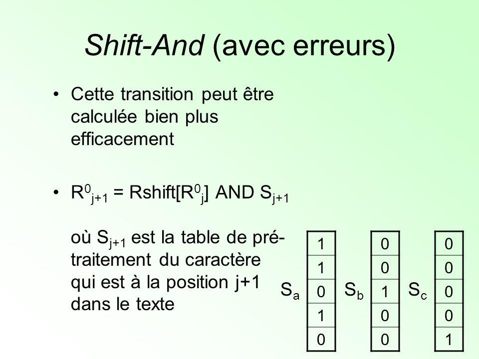 Shift-And (avec erreurs) Cette transition peut être calculée bien plus efficacement R 0 j+1 = Rshift[R 0 j ] AND S j+1 où S j+1 est la table de pré- t