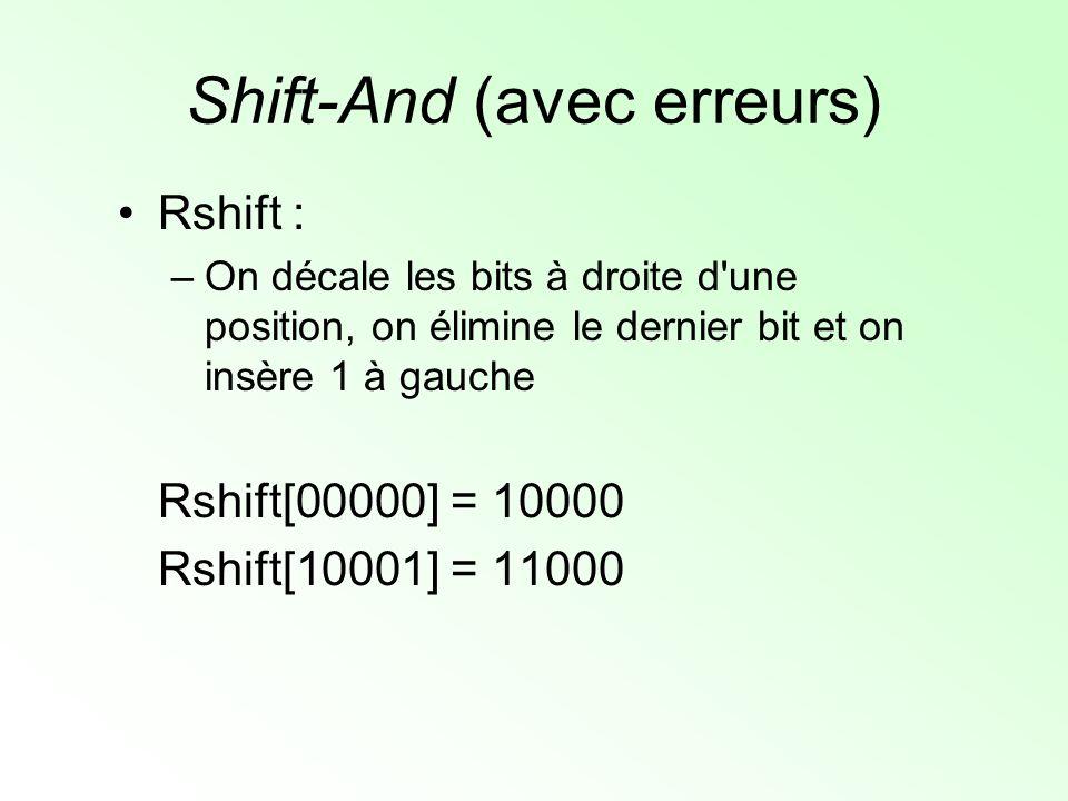 Shift-And (avec erreurs) Rshift : –On décale les bits à droite d'une position, on élimine le dernier bit et on insère 1 à gauche Rshift[00000] = 10000