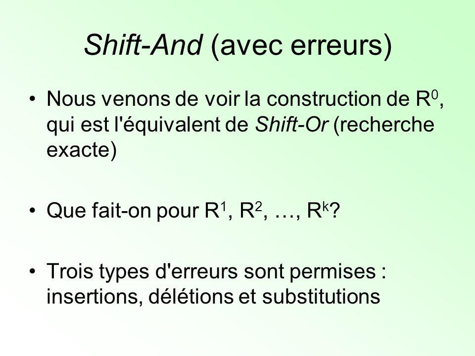 Shift-And (avec erreurs) Nous venons de voir la construction de R 0, qui est l'équivalent de Shift-Or (recherche exacte) Que fait-on pour R 1, R 2, …,