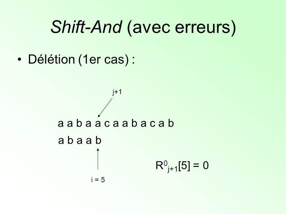 Shift-And (avec erreurs) Délétion (1er cas) : a a b a a c a a b a c a b a b a a b j+1 i = 5 R 0 j+1 [5] = 0