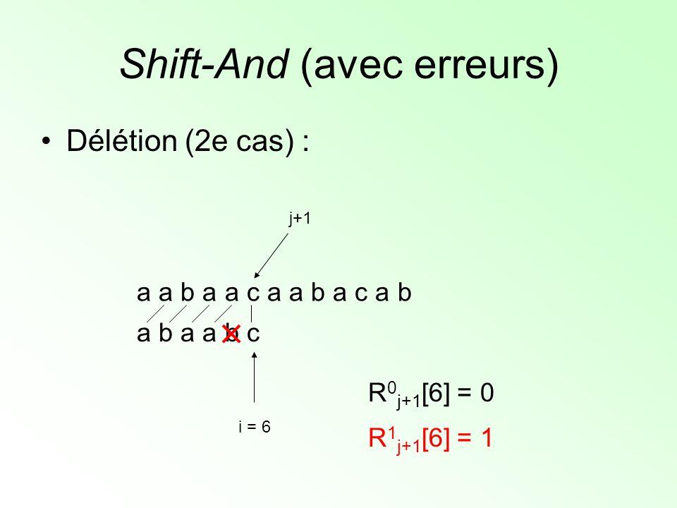Shift-And (avec erreurs) Délétion (2e cas) : a a b a a c a a b a c a b a b a a b c j+1 i = 6 R 0 j+1 [6] = 0 R 1 j+1 [6] = 1