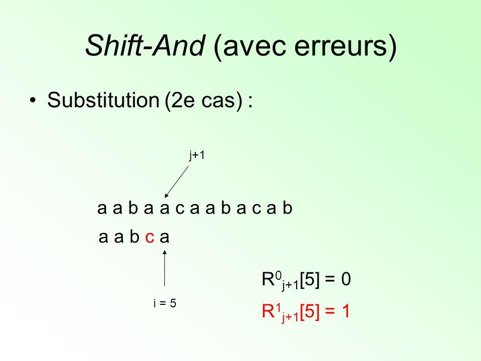 Shift-And (avec erreurs) Substitution (2e cas) : a a b a a c a a b a c a b a a b c a j+1 i = 5 R 0 j+1 [5] = 0 R 1 j+1 [5] = 1