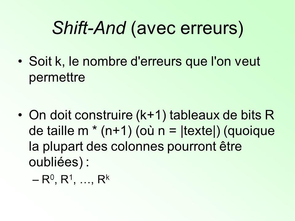 Shift-And (avec erreurs) Soit k, le nombre d'erreurs que l'on veut permettre On doit construire (k+1) tableaux de bits R de taille m * (n+1) (où n = |