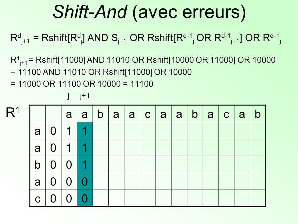 R d j+1 = Rshift[R d j ] AND S j+1 OR Rshift[R d-1 j OR R d-1 j+1 ] OR R d-1 j R 1 j+1 = Rshift[11000] AND 11010 OR Rshift[10000 OR 11000] OR 10000 =