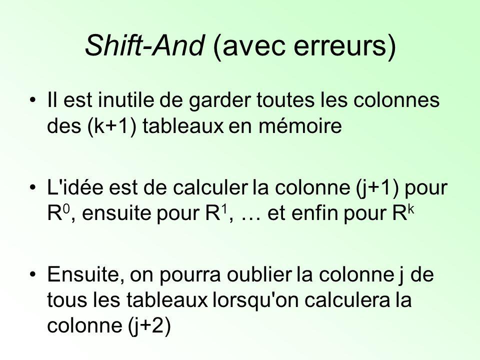 Shift-And (avec erreurs) Il est inutile de garder toutes les colonnes des (k+1) tableaux en mémoire L'idée est de calculer la colonne (j+1) pour R 0,