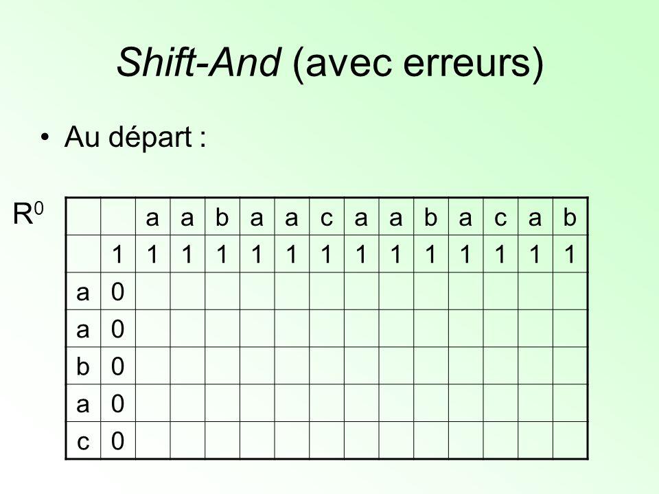 Shift-And (avec erreurs) R d j+1 = Rshift[R d j ] AND S j+1 OR Rshift[R d-1 j OR R d-1 j+1 ] OR R d-1 j R 1 j+1 = Rshift[11000] AND 11010 OR Rshift[10000 OR 11000] OR 10000 = 11100 AND 11010 OR Rshift[11000] OR 10000 = 11000 OR 11100 OR 10000 = 11100 aabaacaabacab a01 a01 b00 a00 c00 R1R1 j+1 j